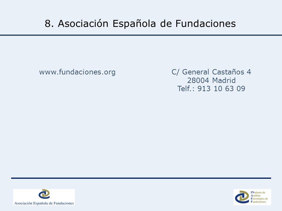 www.fundaciones.org C/ General Castaños 4 28004 Madrid Telf.: 913 10 63 09