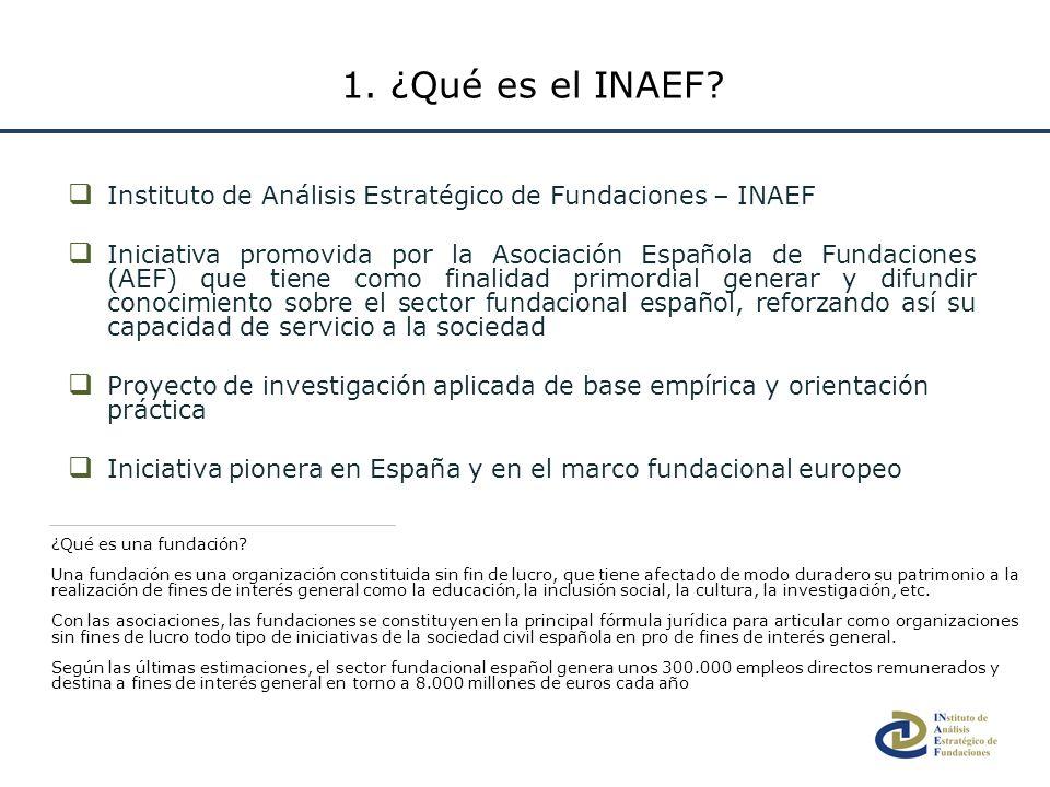 1. ¿Qué es el INAEF? Instituto de Análisis Estratégico de Fundaciones – INAEF Iniciativa promovida por la Asociación Española de Fundaciones (AEF) que