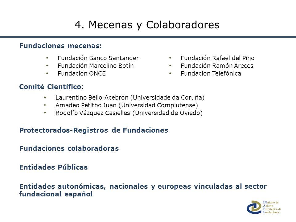 Fundaciones mecenas: Comité Científico: Protectorados-Registros de Fundaciones Fundaciones colaboradoras Entidades Públicas Entidades autonómicas, nac