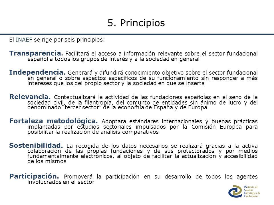 El INAEF se rige por seis principios: Transparencia. Facilitará el acceso a información relevante sobre el sector fundacional español a todos los grup