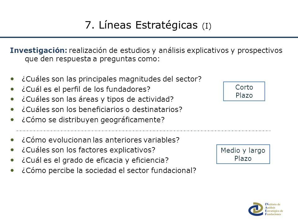 Investigación: realización de estudios y análisis explicativos y prospectivos que den respuesta a preguntas como: ¿Cuáles son las principales magnitud