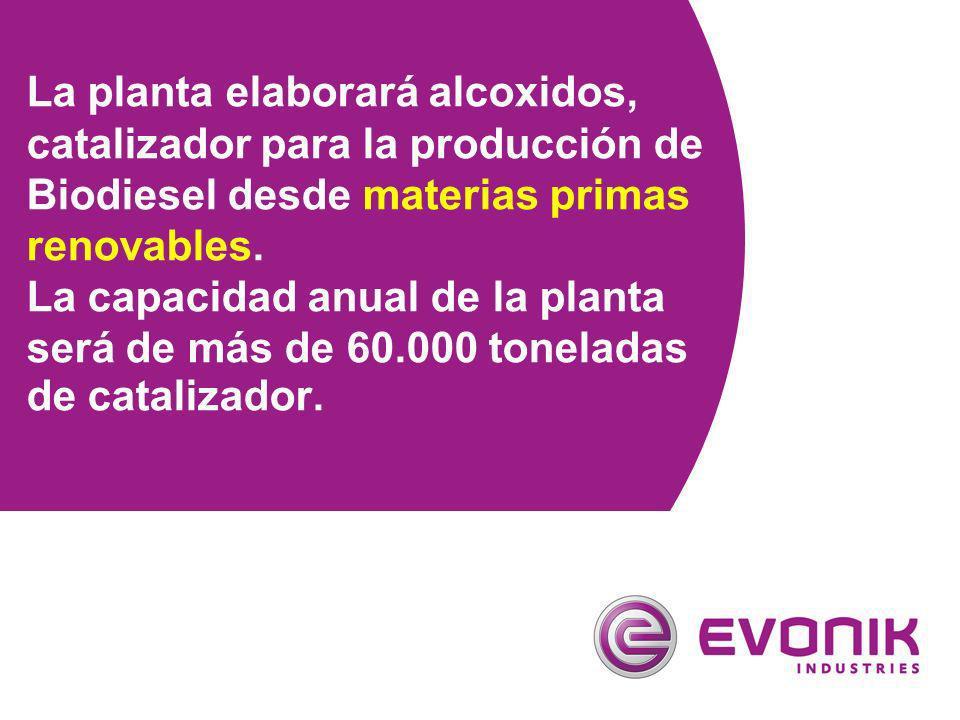 La planta elaborará alcoxidos, catalizador para la producción de Biodiesel desde materias primas renovables. La capacidad anual de la planta será de m