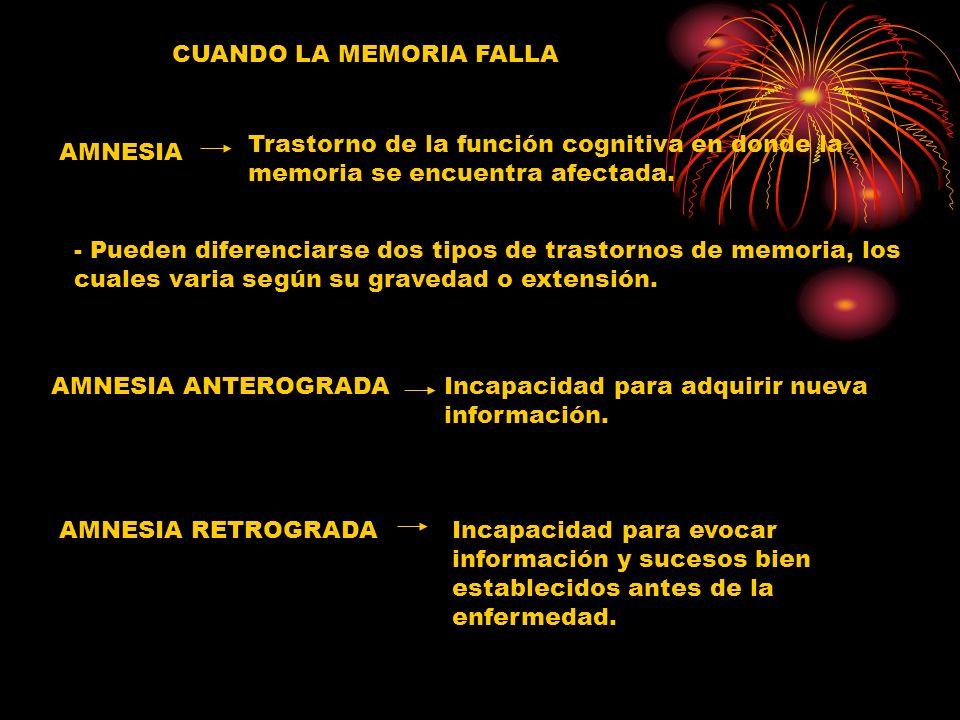 CUANDO LA MEMORIA FALLA AMNESIA Trastorno de la función cognitiva en donde la memoria se encuentra afectada. - Pueden diferenciarse dos tipos de trast