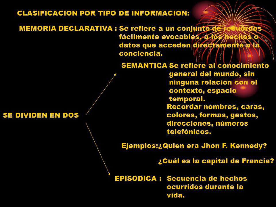 CLASIFICACION POR TIPO DE INFORMACION: MEMORIA DECLARATIVA :Se refiere a un conjunto de recuerdos fácilmente evocables, a los hechos o datos que acced
