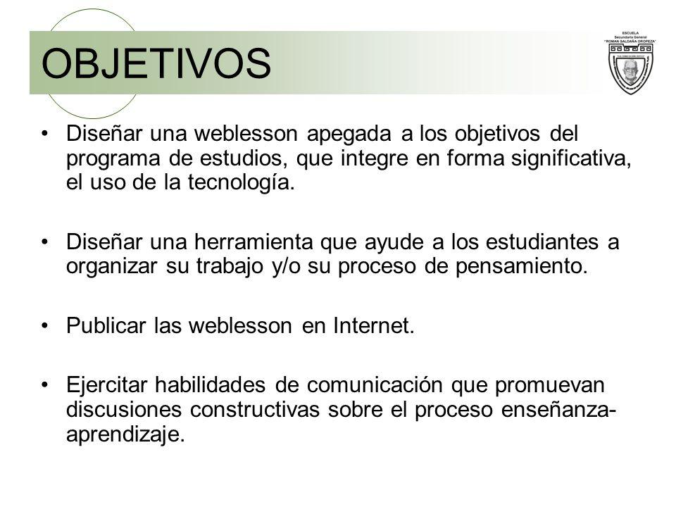 CONTENIDOS ¿Qué es una weblesson.