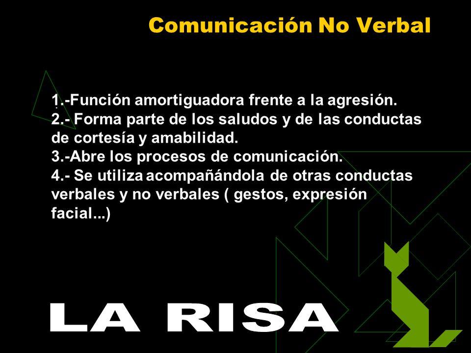 Comunicación No Verbal. 1.-Función amortiguadora frente a la agresión. 2.- Forma parte de los saludos y de las conductas de cortesía y amabilidad. 3.-