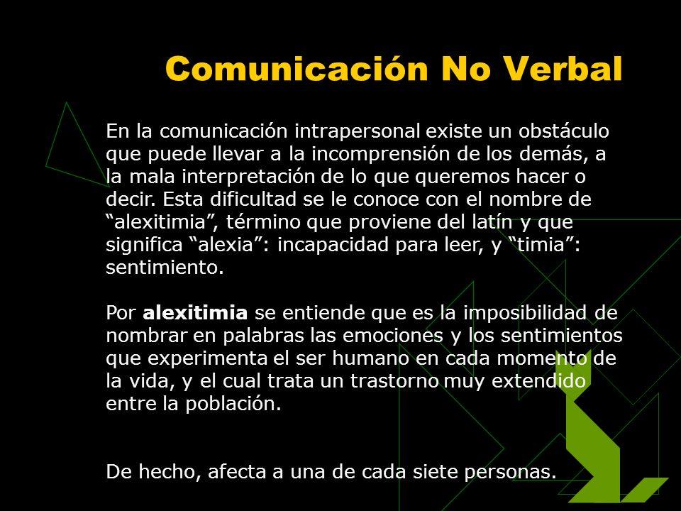 Comunicación No Verbal En la comunicación intrapersonal existe un obstáculo que puede llevar a la incomprensión de los demás, a la mala interpretación