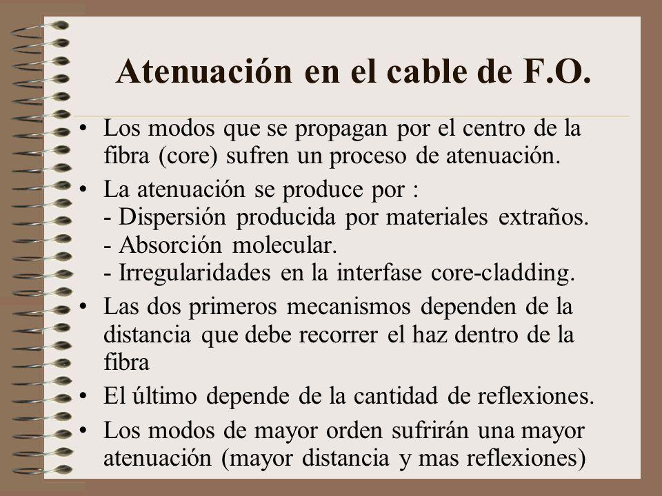 Atenuación en el cable de F.O. Los modos que se propagan por el centro de la fibra (core) sufren un proceso de atenuación. La atenuación se produce po