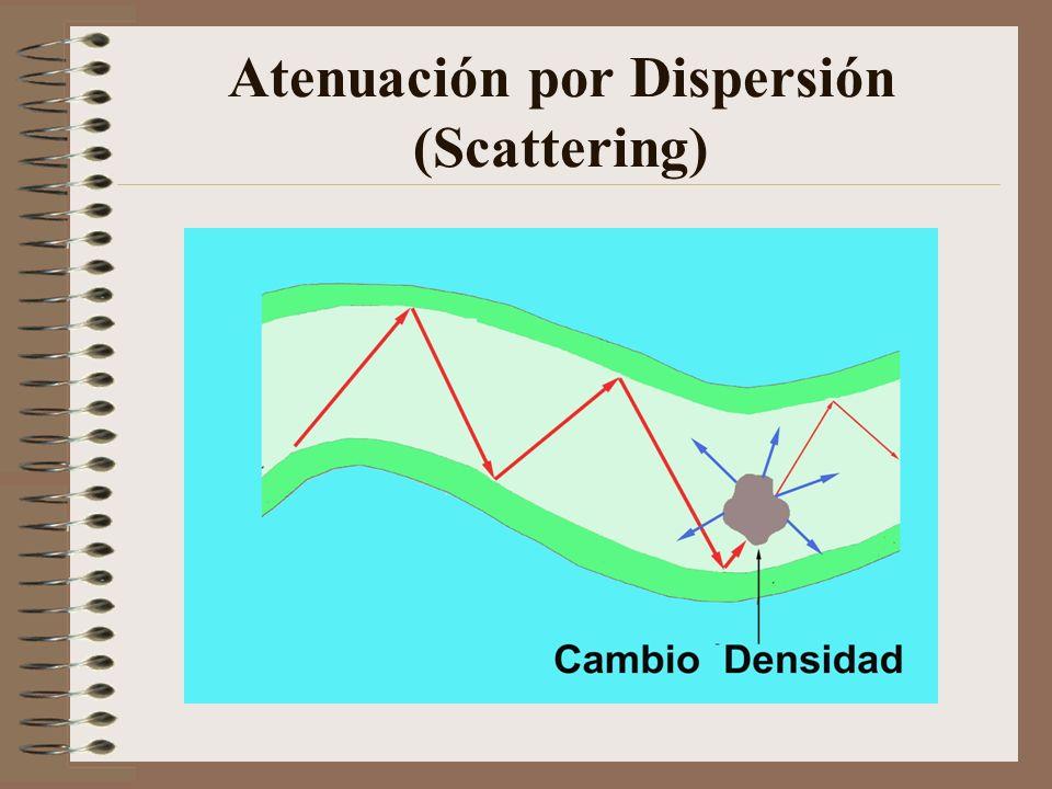Atenuación por Dispersión (Scattering)