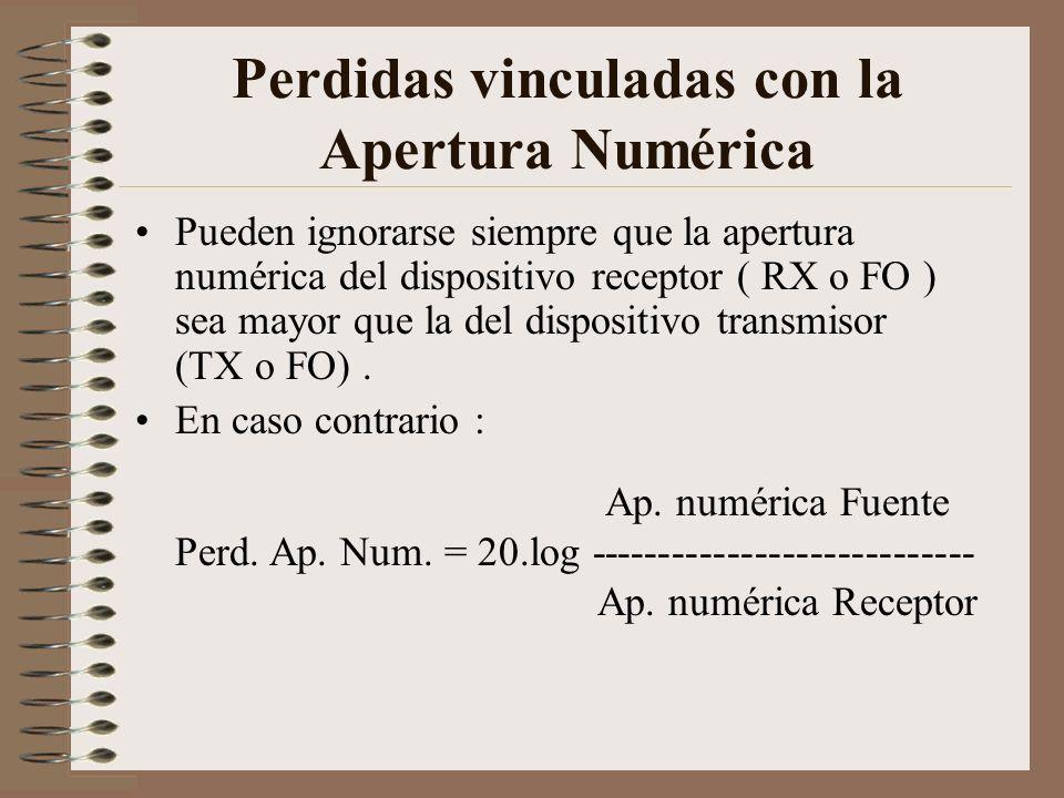 Perdidas vinculadas con la Apertura Numérica Pueden ignorarse siempre que la apertura numérica del dispositivo receptor ( RX o FO ) sea mayor que la d
