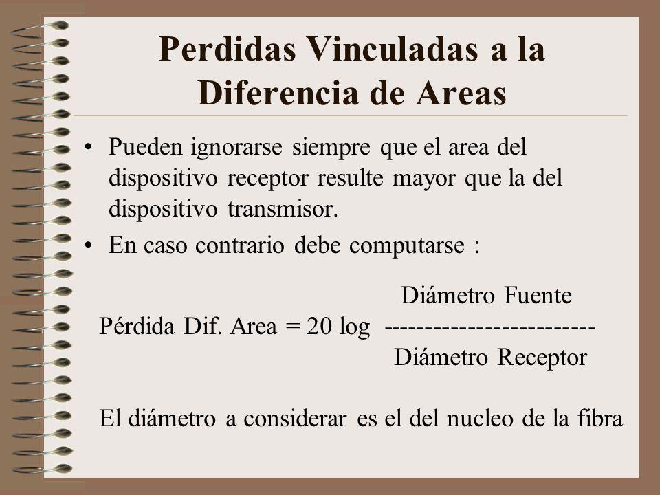 Perdidas Vinculadas a la Diferencia de Areas Pueden ignorarse siempre que el area del dispositivo receptor resulte mayor que la del dispositivo transm