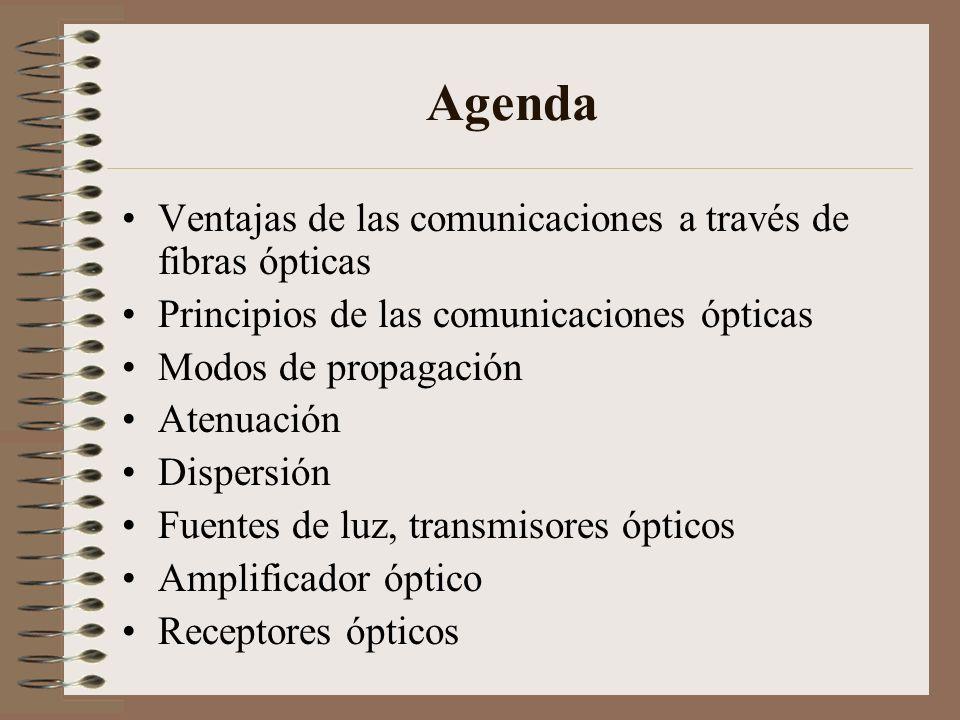 Agenda Ventajas de las comunicaciones a través de fibras ópticas Principios de las comunicaciones ópticas Modos de propagación Atenuación Dispersión F