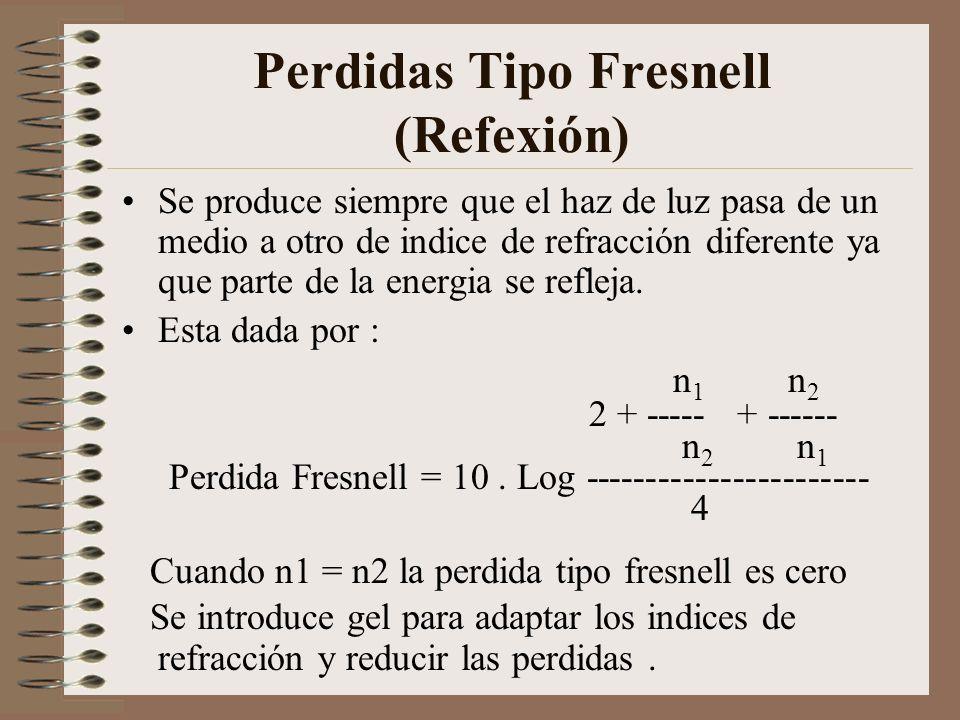 Perdidas Tipo Fresnell (Refexión) Se produce siempre que el haz de luz pasa de un medio a otro de indice de refracción diferente ya que parte de la en