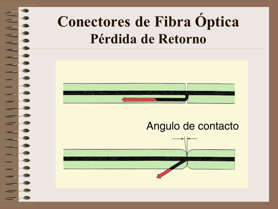 Conectores de Fibra Óptica Pérdida de Retorno