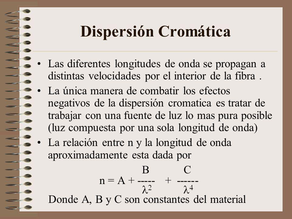 Dispersión Cromática Las diferentes longitudes de onda se propagan a distintas velocidades por el interior de la fibra. La única manera de combatir lo