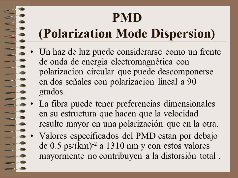 PMD (Polarization Mode Dispersion) Un haz de luz puede considerarse como un frente de onda de energia electromagnética con polarizacion circular que p