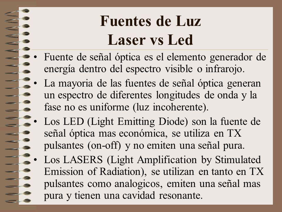 Fuentes de Luz Laser vs Led Fuente de señal óptica es el elemento generador de energía dentro del espectro visible o infrarojo. La mayoria de las fuen