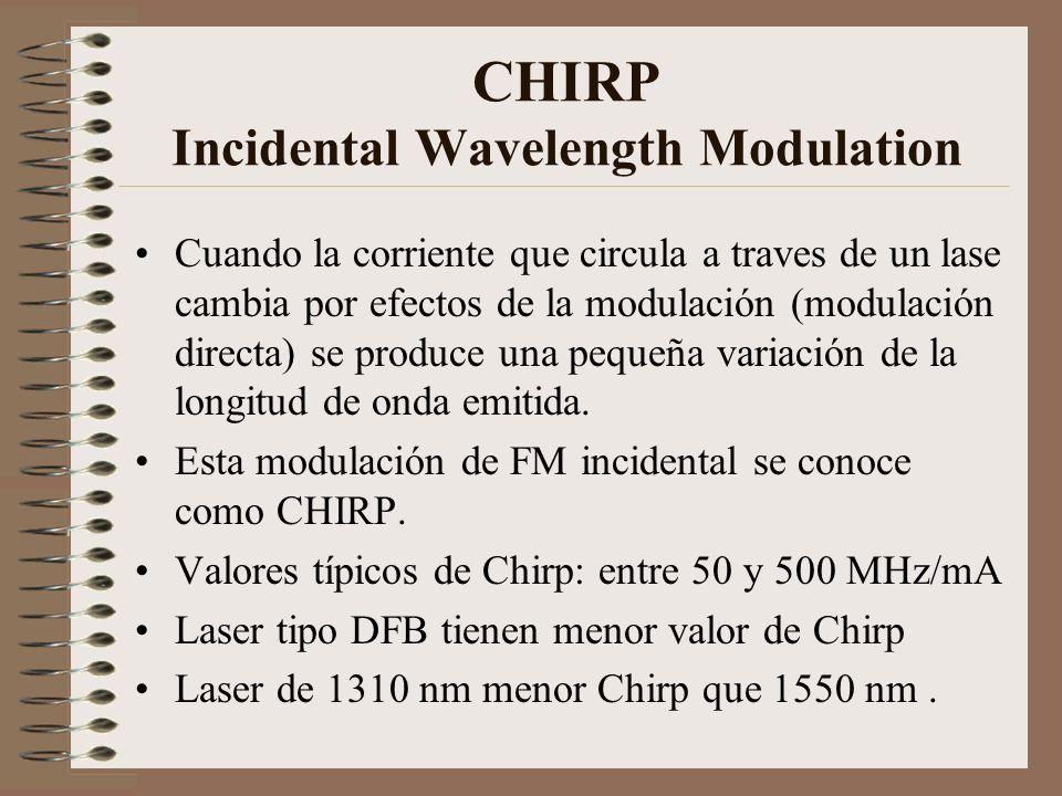 CHIRP Incidental Wavelength Modulation Cuando la corriente que circula a traves de un lase cambia por efectos de la modulación (modulación directa) se