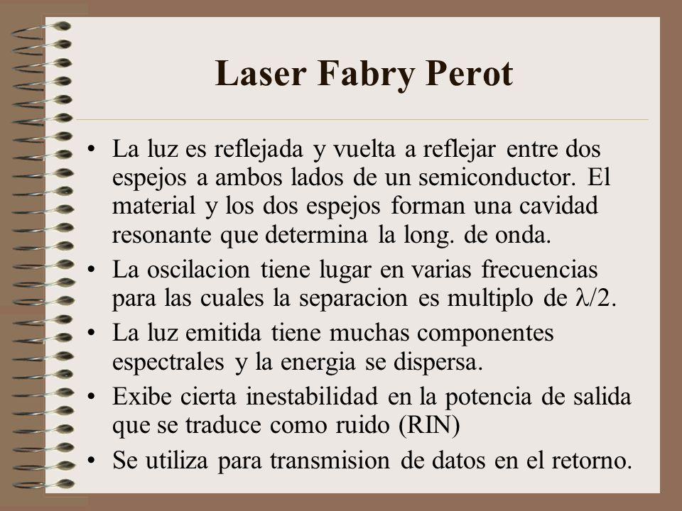 Laser Fabry Perot La luz es reflejada y vuelta a reflejar entre dos espejos a ambos lados de un semiconductor. El material y los dos espejos forman un