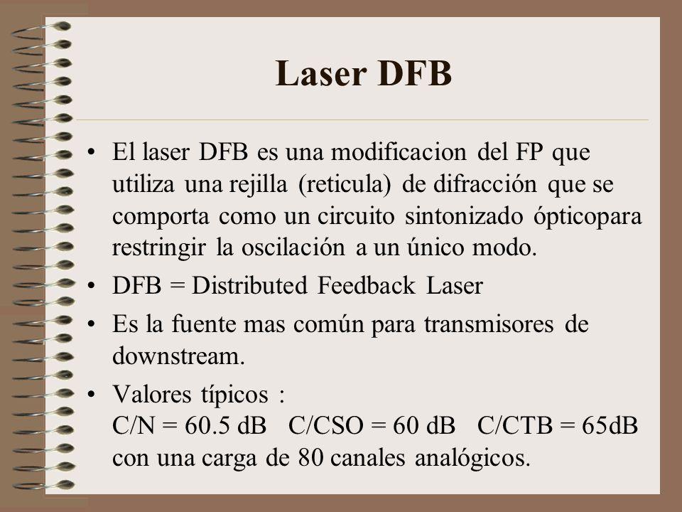 Laser DFB El laser DFB es una modificacion del FP que utiliza una rejilla (reticula) de difracción que se comporta como un circuito sintonizado óptico