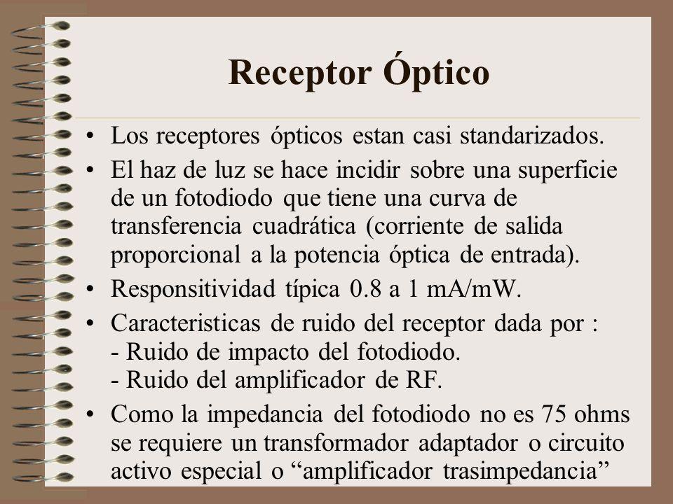 Receptor Óptico Los receptores ópticos estan casi standarizados. El haz de luz se hace incidir sobre una superficie de un fotodiodo que tiene una curv