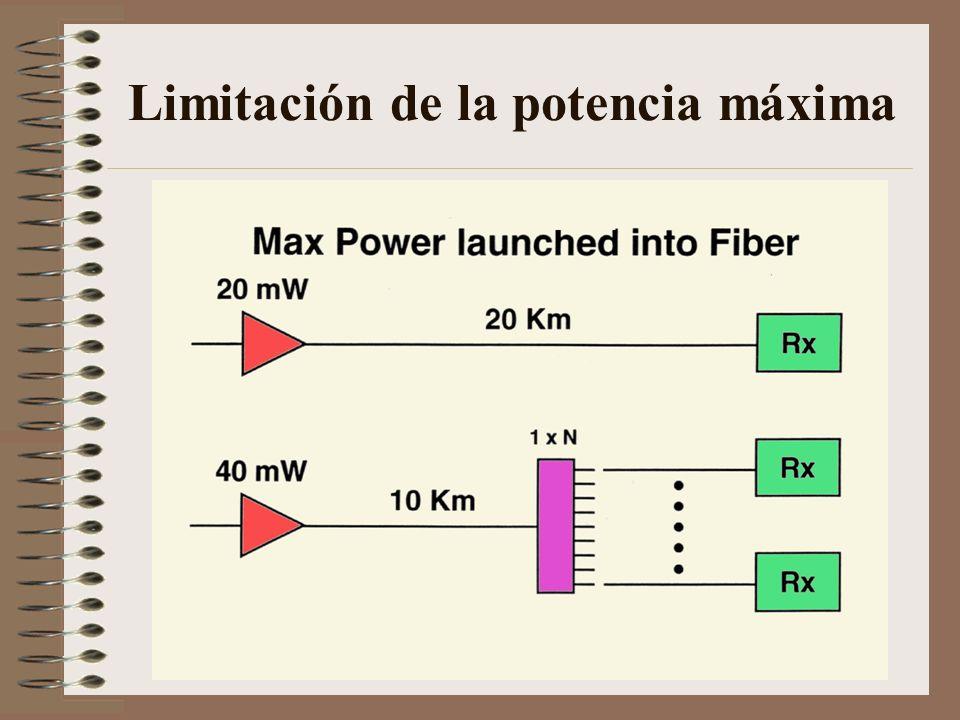 Limitación de la potencia máxima