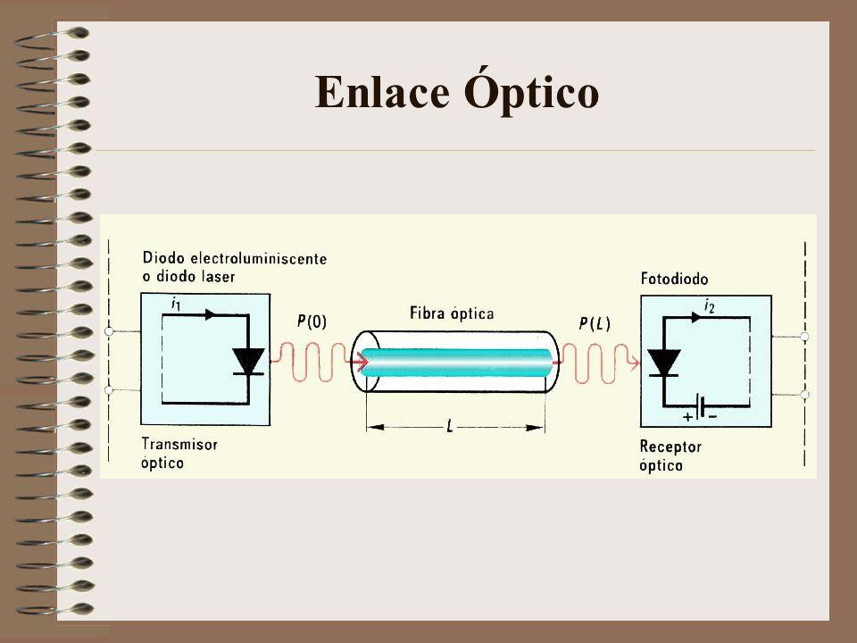 Enlace Óptico