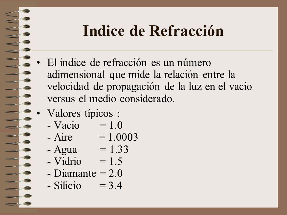 Indice de Refracción El indice de refracción es un número adimensional que mide la relación entre la velocidad de propagación de la luz en el vacio ve
