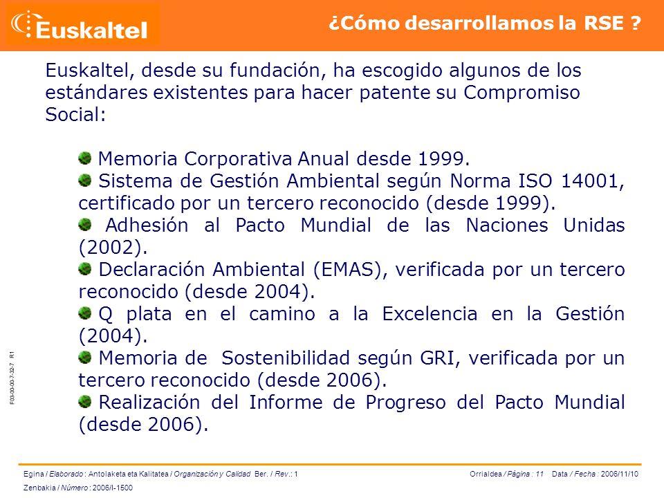 Orrialdea / Página : 11 Data / Fecha : 2006/11/10 Egina / Elaborado : Antolaketa eta Kalitatea / Organización y Calidad Ber.