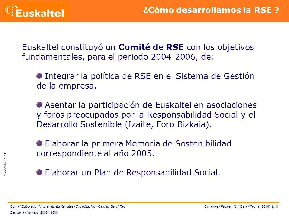 Orrialdea / Página : 12 Data / Fecha : 2006/11/10 Egina / Elaborado : Antolaketa eta Kalitatea / Organización y Calidad Ber.