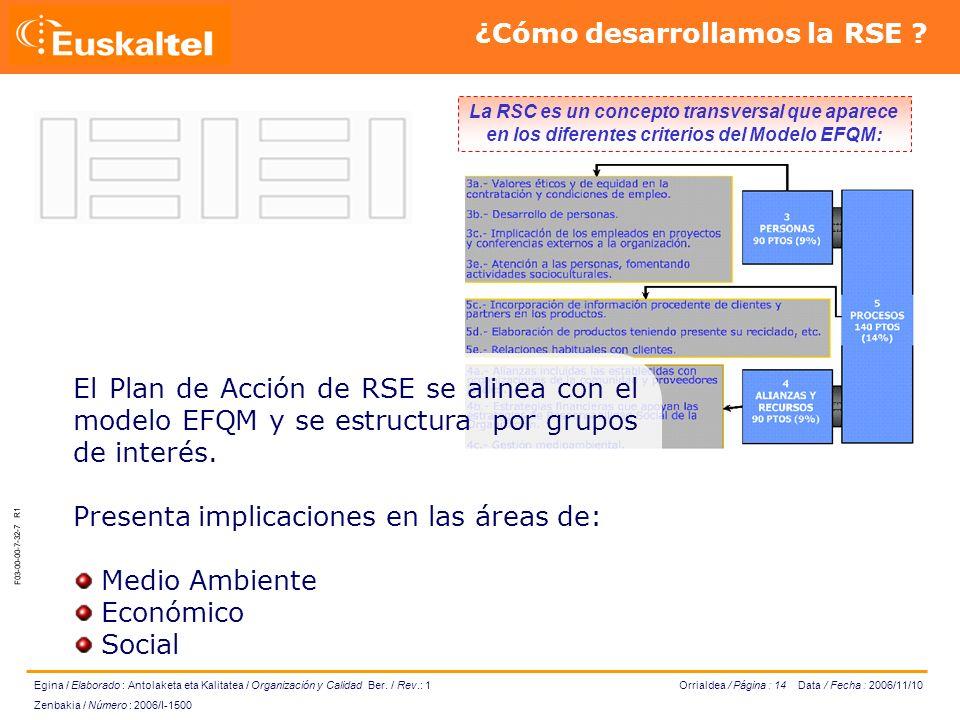 Orrialdea / Página : 14 Data / Fecha : 2006/11/10 Egina / Elaborado : Antolaketa eta Kalitatea / Organización y Calidad Ber.