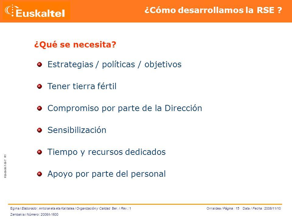 Orrialdea / Página : 15 Data / Fecha : 2006/11/10 Egina / Elaborado : Antolaketa eta Kalitatea / Organización y Calidad Ber.