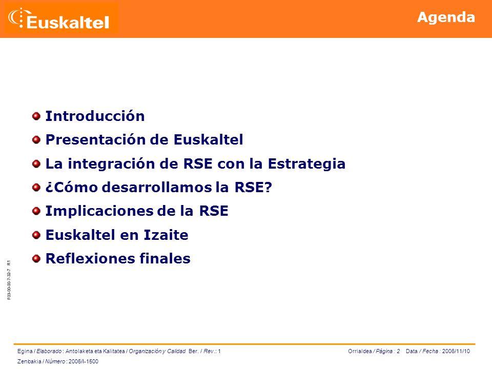 Orrialdea / Página : 23 Data / Fecha : 2006/11/10 Egina / Elaborado : Antolaketa eta Kalitatea / Organización y Calidad Ber.