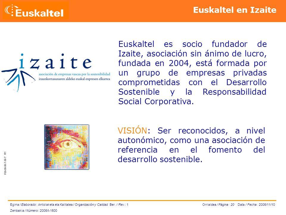Orrialdea / Página : 20 Data / Fecha : 2006/11/10 Egina / Elaborado : Antolaketa eta Kalitatea / Organización y Calidad Ber.