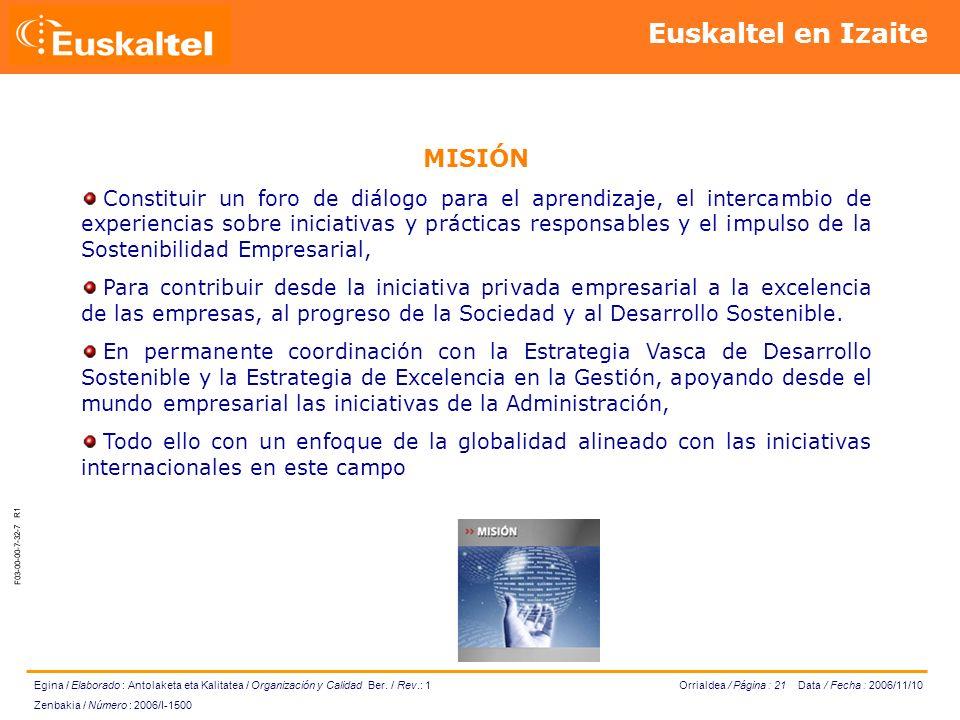Orrialdea / Página : 21 Data / Fecha : 2006/11/10 Egina / Elaborado : Antolaketa eta Kalitatea / Organización y Calidad Ber.