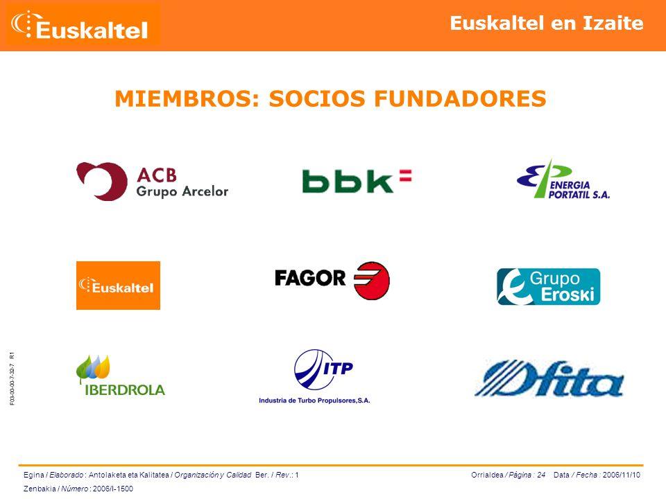 Orrialdea / Página : 24 Data / Fecha : 2006/11/10 Egina / Elaborado : Antolaketa eta Kalitatea / Organización y Calidad Ber.