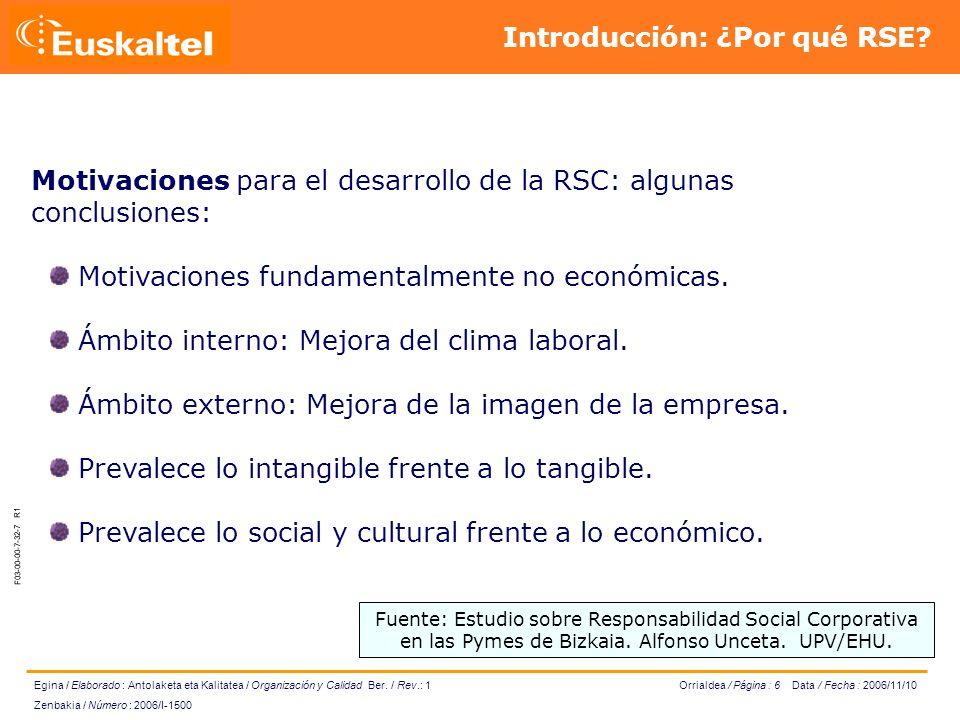 Orrialdea / Página : 17 Data / Fecha : 2006/11/10 Egina / Elaborado : Antolaketa eta Kalitatea / Organización y Calidad Ber.