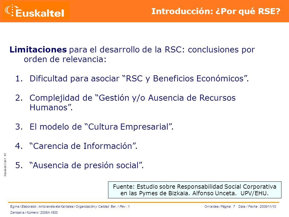 Orrialdea / Página : 7 Data / Fecha : 2006/11/10 Egina / Elaborado : Antolaketa eta Kalitatea / Organización y Calidad Ber.