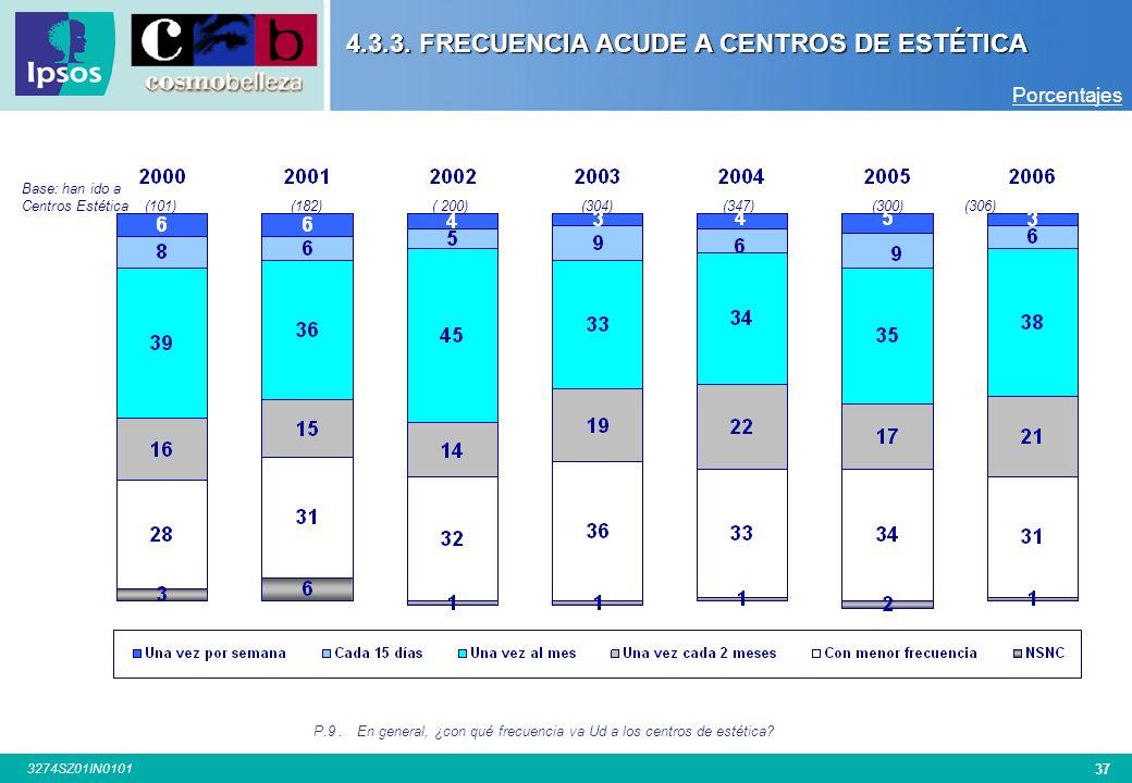 36 3274SZ01IN0101 Base: Han ido Centros de Estética: 2002:200 – 2003:304 – 2004:347 – 2005:300 – 2006: 306 P.8.¿Qué tratamientos son los que Ud suele