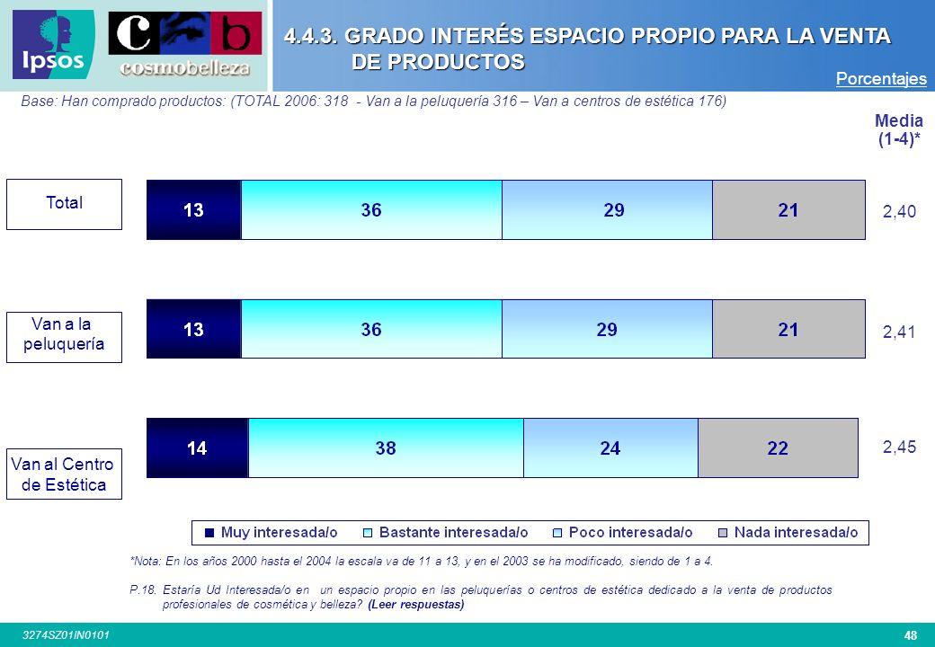 47 3274SZ01IN0101 4.4.2. TIPO DE ESTABLECIMIENTO Porcentajes P.17. ¿En qué tipo de establecimiento compró Ud estos productos? (Leer respuestas) (respu
