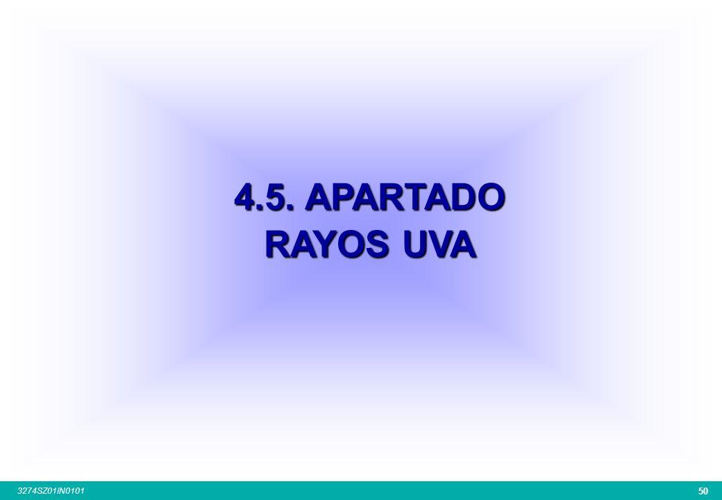 49 3274SZ01IN0101 Media (1-4) 2,67 2,72 2,40 2,67 2,72 2,41 2,80 2,76 2,45 61 64 4.4.3. GRADO INTERÉS ESPACIO PROPIO PARA LA VENTA DE PRODUCTOS Base: