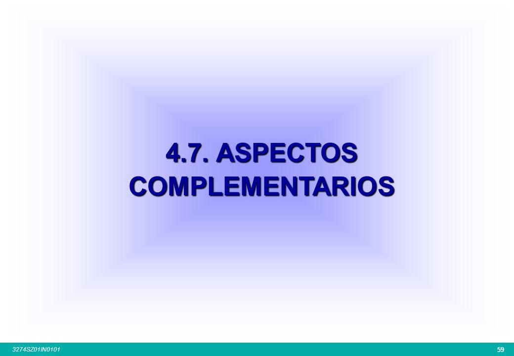58 3274SZ01IN0101 ESTABLECIMIENTO SUELE IR 4.6.2. LUGAR SUELE IR 28.¿En qué tipos de centro profesional se ha realizado el tratamiento de uñas? (Leer