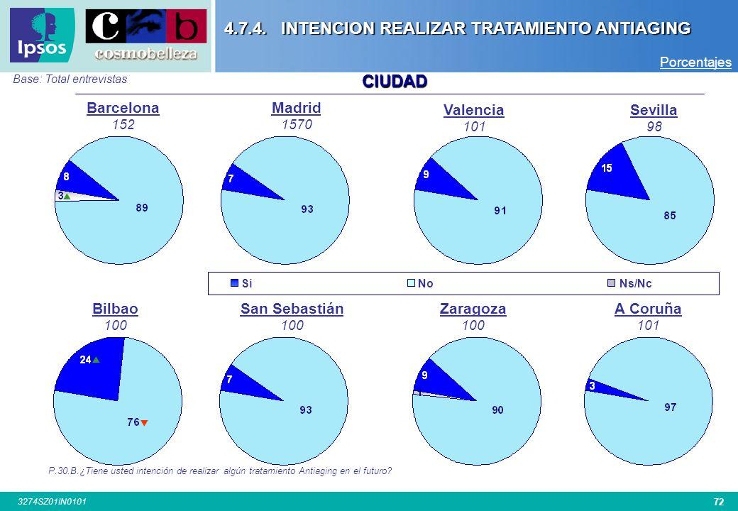 71 3274SZ01IN0101 SEXO EDAD Base: Total Entrevistas P.30.B.¿Tiene usted intención de realizar algún tratamiento Antiaging en el futuro? 4.7.4. INTENCI