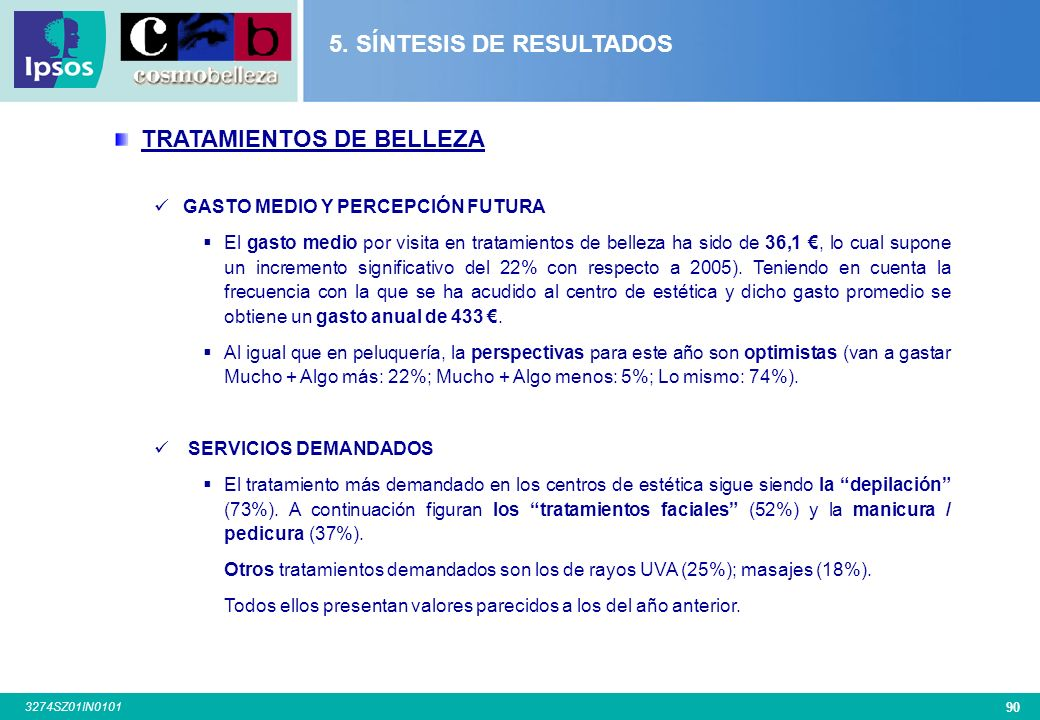 89 3274SZ01IN0101 PELUQUERÍA PROFESIONAL (cont.) SERVICIOS DEMANDADOS Al igual que en mediciones precedentes, los servicios más solicitados son el cor