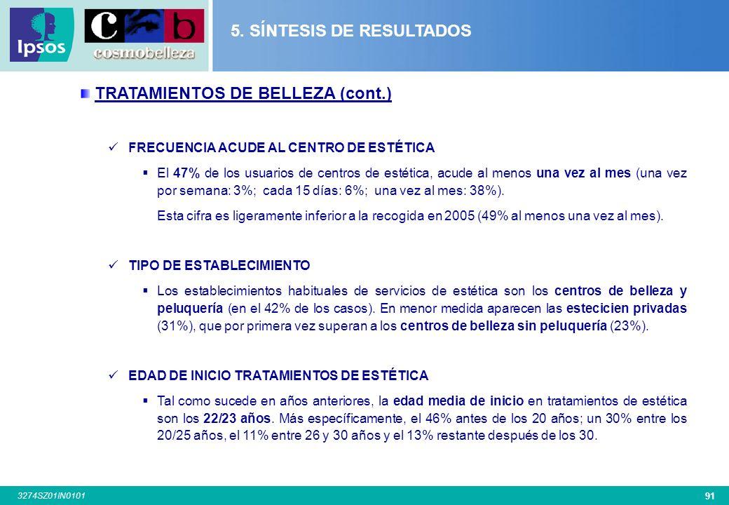 90 3274SZ01IN0101 TRATAMIENTOS DE BELLEZA GASTO MEDIO Y PERCEPCIÓN FUTURA El gasto medio por visita en tratamientos de belleza ha sido de 36,1, lo cua