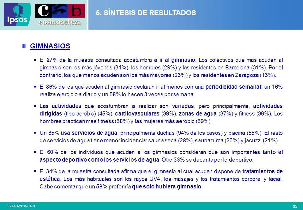 94 3274SZ01IN0101 UÑAS El 16% de la muestra consultada se ha realizado algún tratamiento de uñas en algún centro profesional a lo largo del año pasado