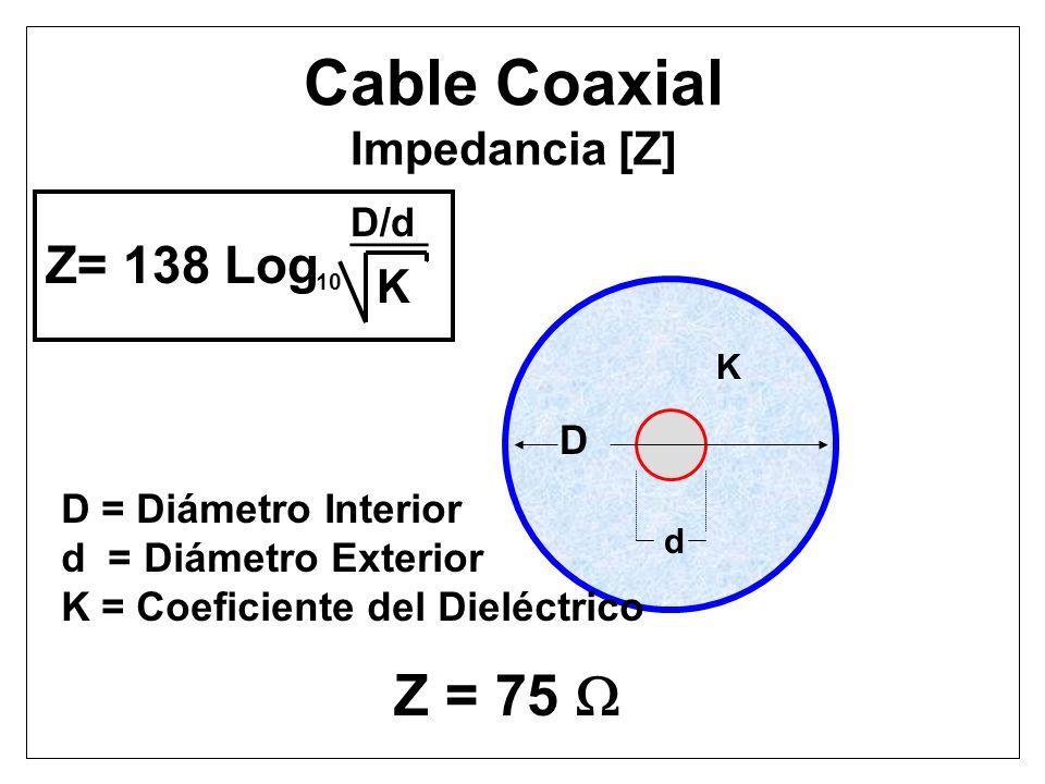 Cable Coaxial Impedancia [Z] D d K Z= 138 Log D/d ____ K 10 D = Diámetro Interior d = Diámetro Exterior K = Coeficiente del Dieléctrico Z = 75
