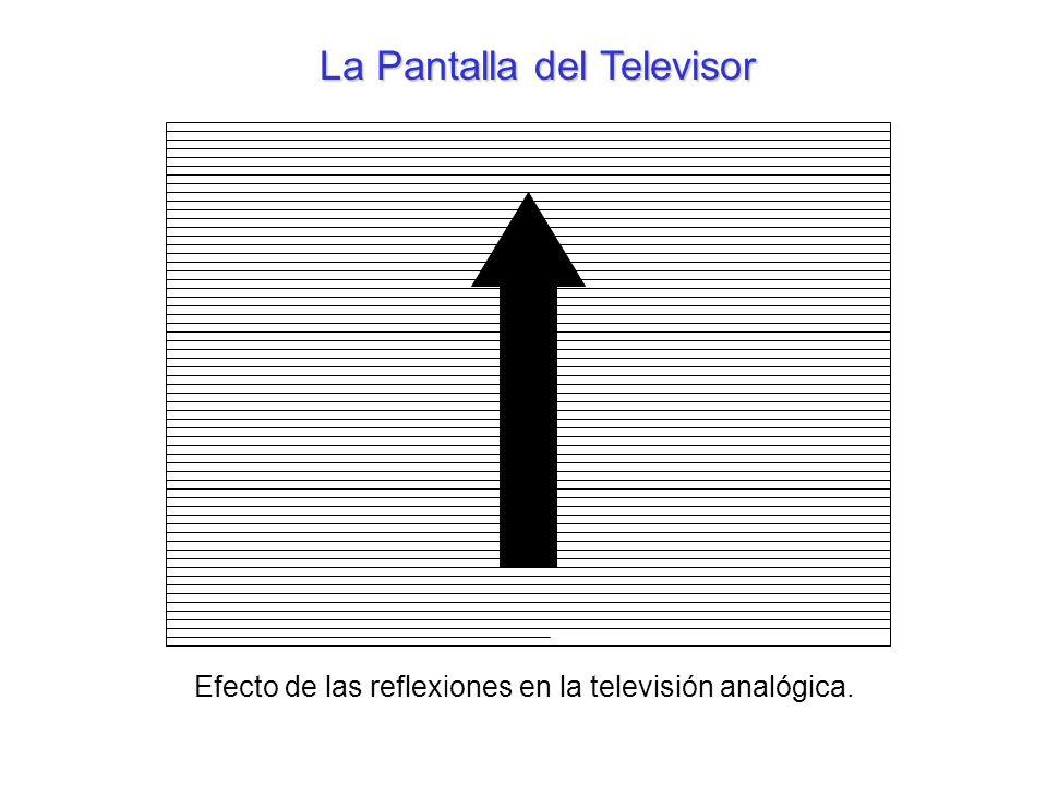 Efecto de las reflexiones en la televisión analógica. La Pantalla del Televisor