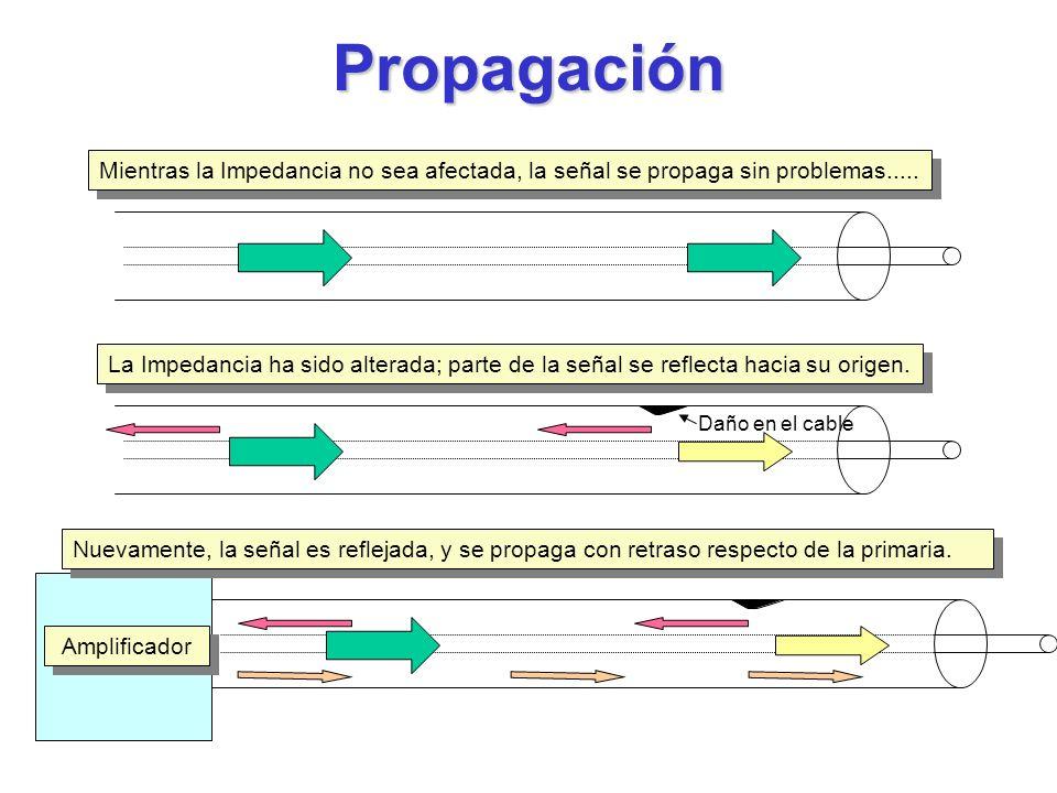 Propagación Mientras la Impedancia no sea afectada, la señal se propaga sin problemas..... La Impedancia ha sido alterada; parte de la señal se reflec