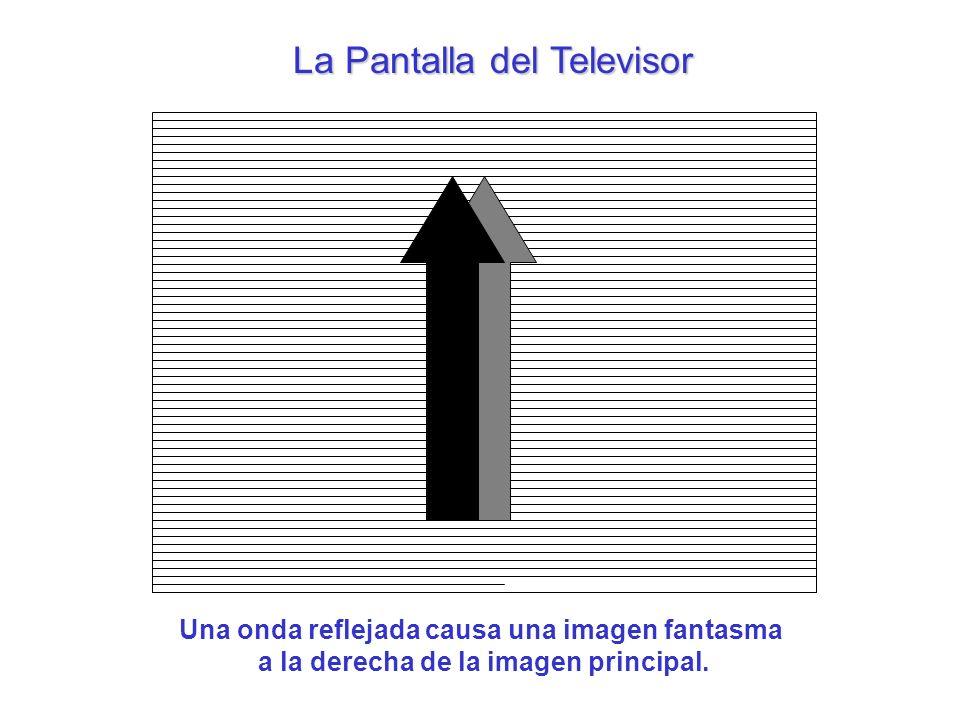 Una onda reflejada causa una imagen fantasma a la derecha de la imagen principal. La Pantalla del Televisor